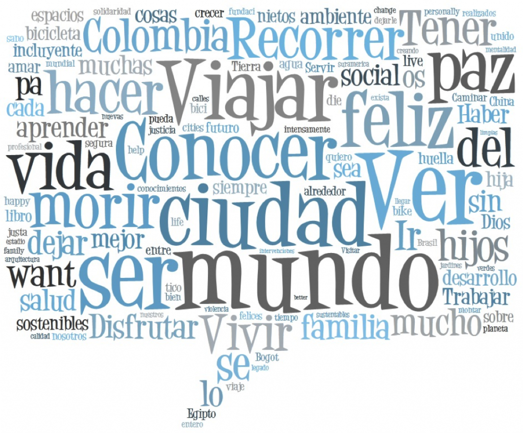 antes de morir tag cloud