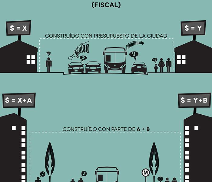 Cómo pagar infraestructura