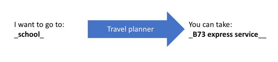 travel-planner-school